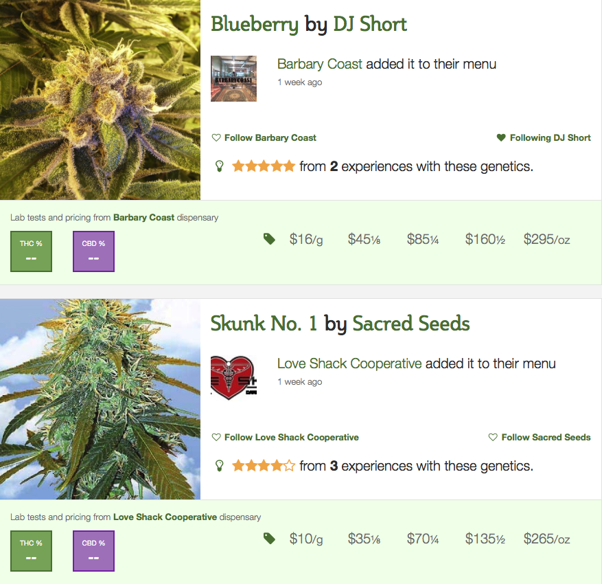 Highly Suggested Strains When Searching for Creativity