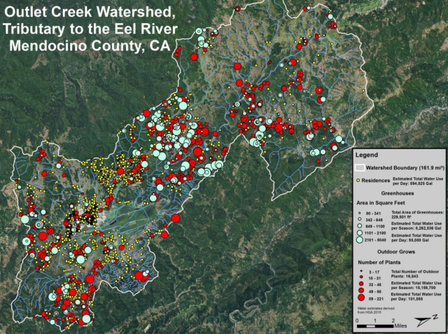 Water Usage for Outlet Creek Watershed in Mendocino County